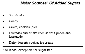 Major Sources Of Added Sugars