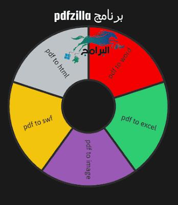 download pdfzilla free