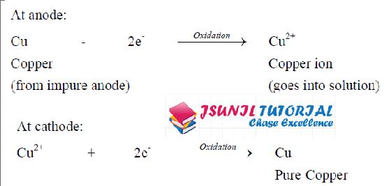 Chemistry Adda August 2014