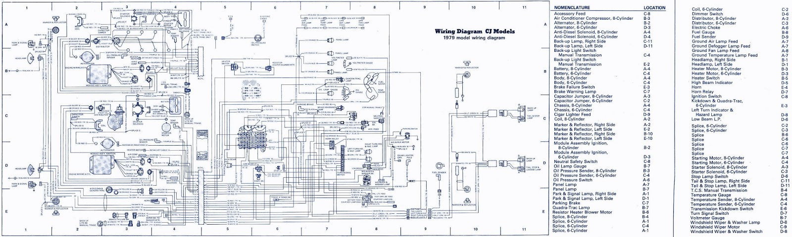 1979 Jeep CJ Electrical    Wiring       Diagram      Schematic Rise