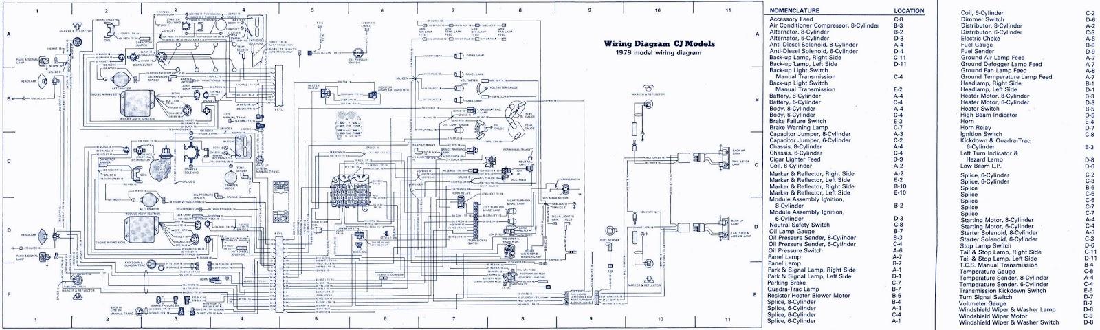 With Jeep Cj5 Dash Wiring Diagram On 1982 Jeep Cj5 Wiring Diagram
