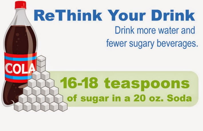 Manfaat dan Risiko Air Soda (Air Berkarbonasi) untuk Kesehatan