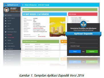 gambar panduan dapodik revisi 2016