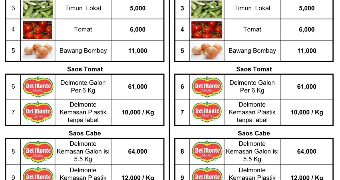 10 Rekomendasi Merk Mayonaise yang Paling Enak dan Lezat