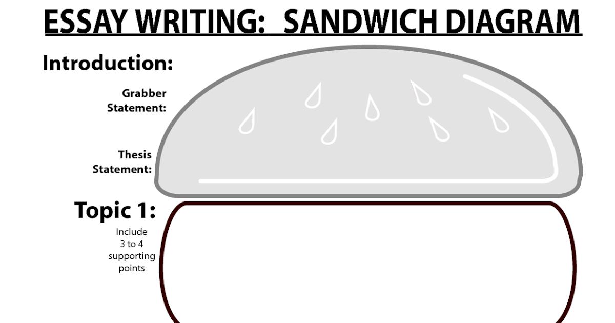 Essay Writing Sandwich Diagram 1990 Toyota Pickup Wiring Upsr Bi Penulisan Section C