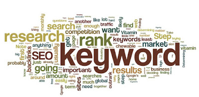 The Importance Of Doing Keyword Research For Online Business