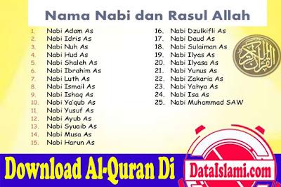25 Nama Nama Nabi Dan Rasul Beserta Sifat Dan Kitabnya