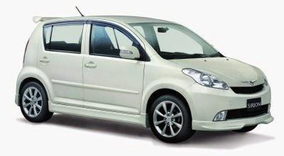 Spesifikasi Daihatsu Ayla Sharing Information Requirement
