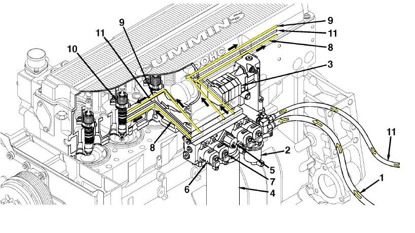 31 Cummins Isx Fuel System Diagram