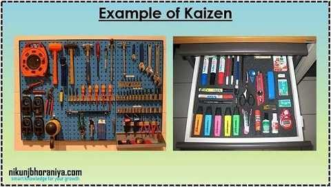 Examples of Kaizen