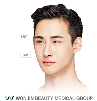 Get Romans Nose With Wonjin Beauty Medical Group Men Rhinoplasty