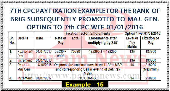 7th-cpc-pay-fixation-example-15-option-from-1-1-2016-brig-promoted-maj-gen-paramnews