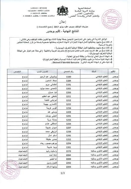 النتائج النهائية لمباراة التوظيف بموجب عقود يونيو 2017 بجهة العيون الساقية الحمراء -المديرية الاقليمية بوجدور-