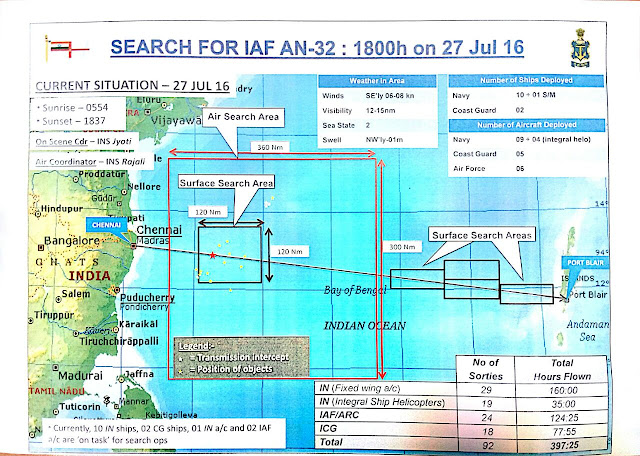 #SAROps SITREP, twitted by Indian Navy via @indiannavy on July 27, 2016