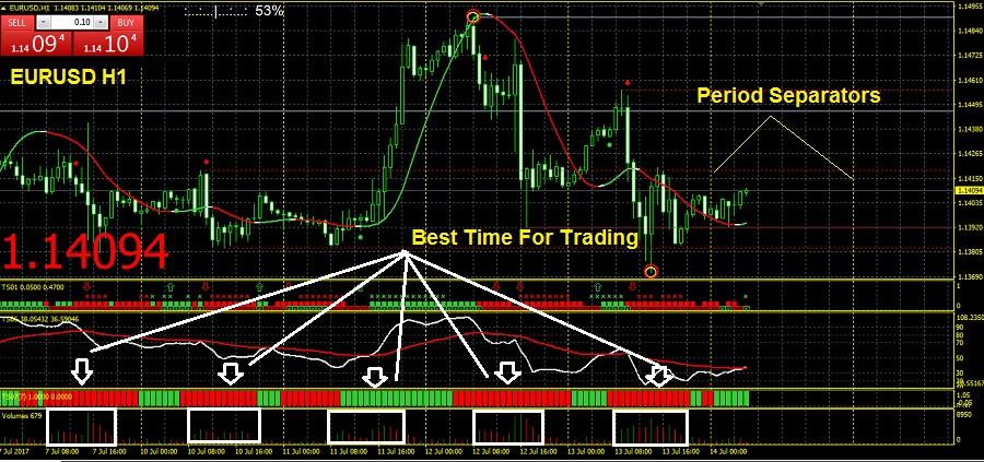 Strategi Trading Forex: Double Bollinger Bands