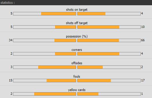 แทงบอล ไฮไลท์ เหตุการณ์การแข่งขัน อัสโคลี่ vs บารี่