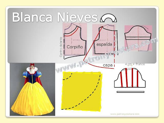 www.patronycostura.com/Blanca Nieves disfraz diy. Tema 201