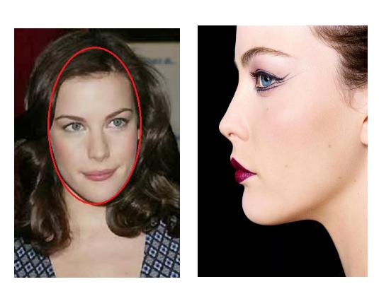 Hair By Season: Face Shape: Oblong