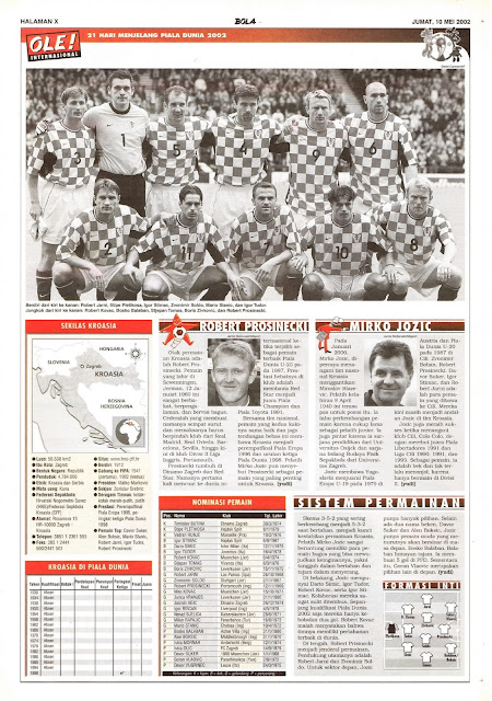 ROAD TO WORLD CUP 2002 CROATIA TEAM PROFILE