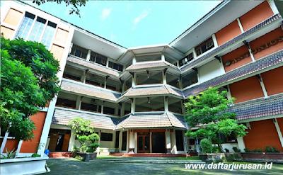 Daftar Fakultas dan Jurusan UNIKA Universitas Katolik Soegijapranata Semarang