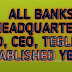 List of private sector banks headquarter, MD, CEO, tegline, established years in 2019-20