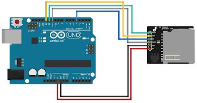 "<img src=""arduino_sd_card.png"" alt=""arduino_sd_card"">"