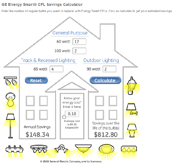 Saving Energy And Money By Switching To Ge Efficient