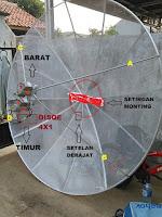 Kami Memberikan Cara Dan Trik Pasang Parabola Venus Di Krendang, Tambora