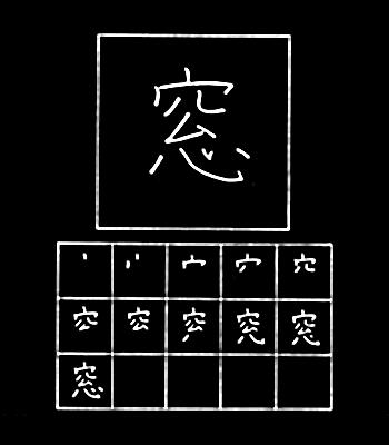 kanji to manipulate
