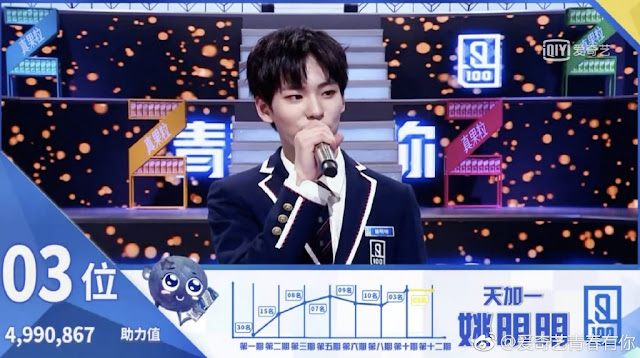 idol producer 2 qing chun you ni yao mingming