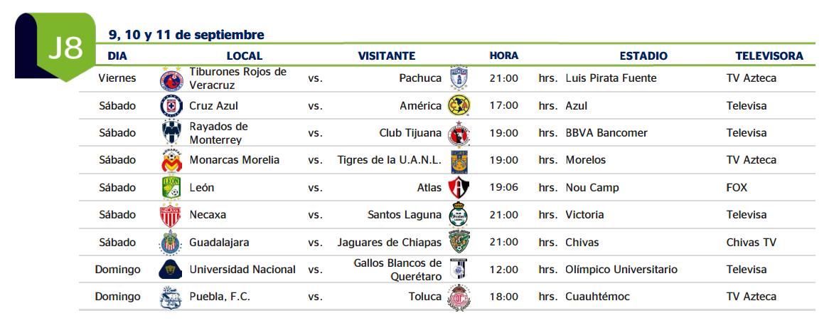 ... Apertura 2016 fechas y horarios oficiales Ligamx ~ Apuntes de Futbol