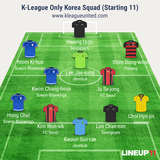 The Starting Line Up for the Republic of Korea National squad, made up using only current K-League players and managed by Seongnam's Kim Hak-bum