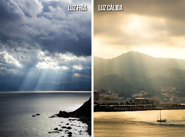 Sobre la luz, sus características y efectos
