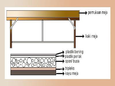 Meja Batik Printing