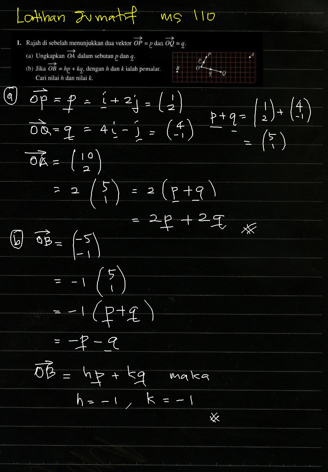 Cikgu Azman Bab 4 Vektor Matematik Tambahan Tingkatan 5