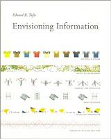 Portada de Envision Information Blanco