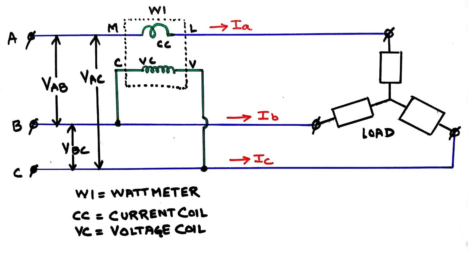 measurement of reactive power by single wattmeter method. Black Bedroom Furniture Sets. Home Design Ideas