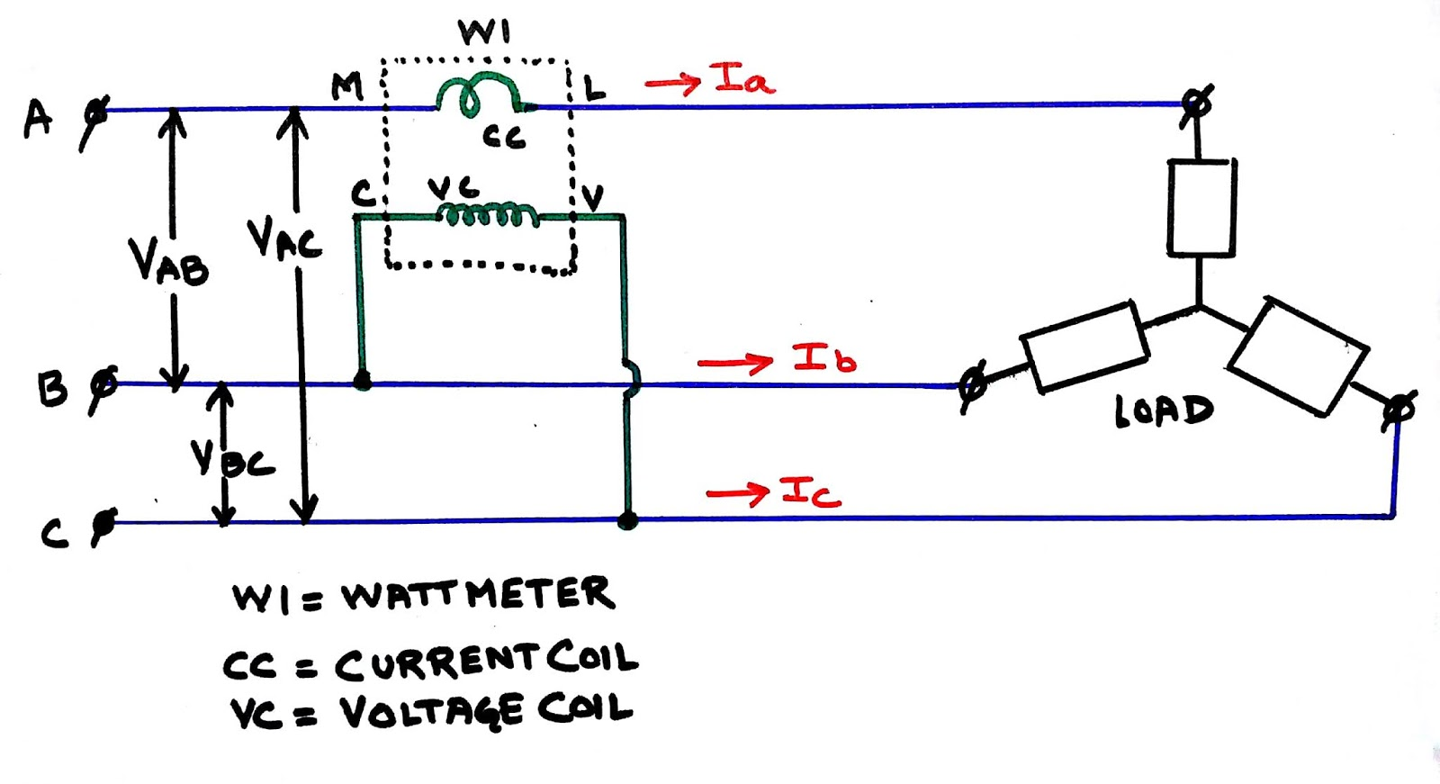messurement of reactive power by wattmeter fig 1 circuit diagram  [ 1600 x 871 Pixel ]
