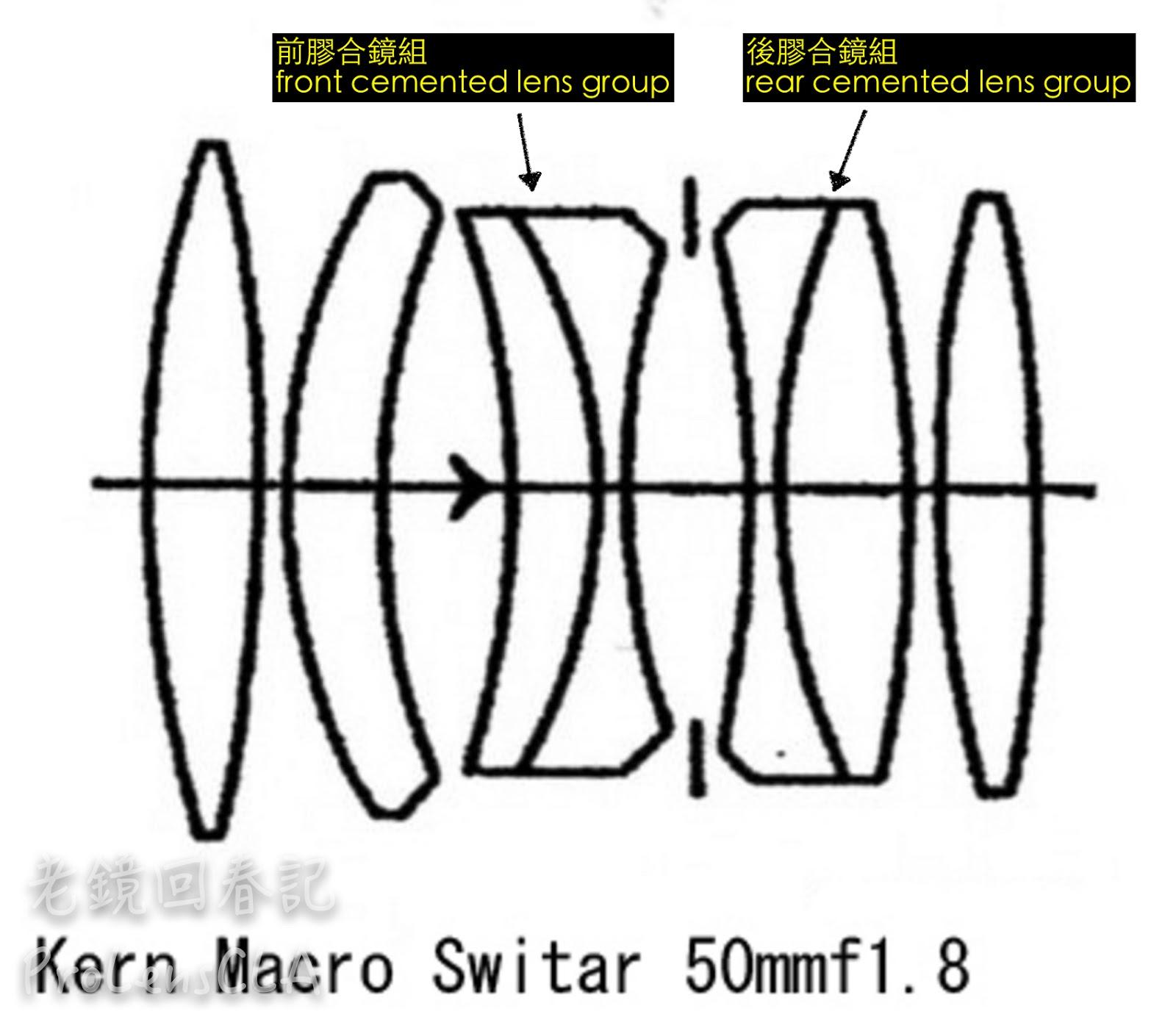 老鏡回春記 專業鏡頭維修服務 Old Manual Focus Lens Repair & CLA: KERN