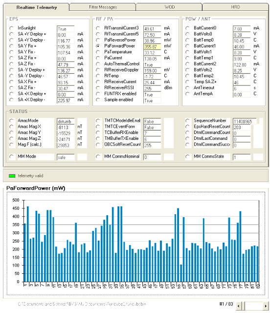 Funcube-2 power (mWatt)
