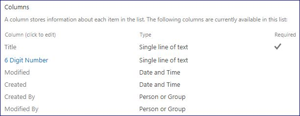 SharePoint: Cannot insert List item with 400 Bad request as