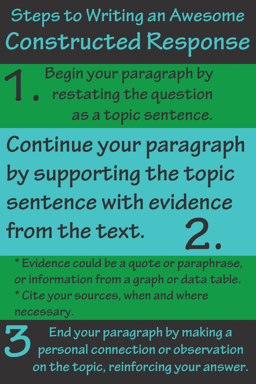 Blue Jay English Constructed Response Practice