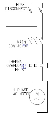 Power Circuit of a single (1) Phase Direct On Line DOL