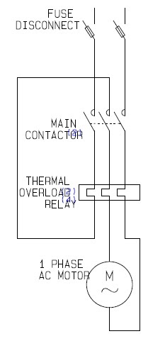 Power Circuit of a single (1) Phase Direct On Line DOL Electric Motor Controller  A basic