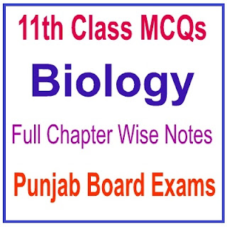 File:Chapter Wise 11th Class Punjab Board Biology MCQs.svg