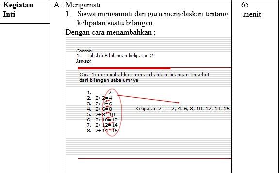 RPP Matematika Kelas 4 SD Semester 2 K13 Revisi Lengkap