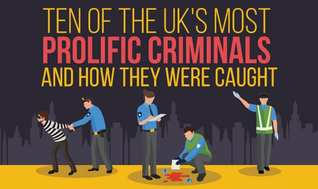 Ten of the UK's Most Prolific Criminals and How They Were Caught