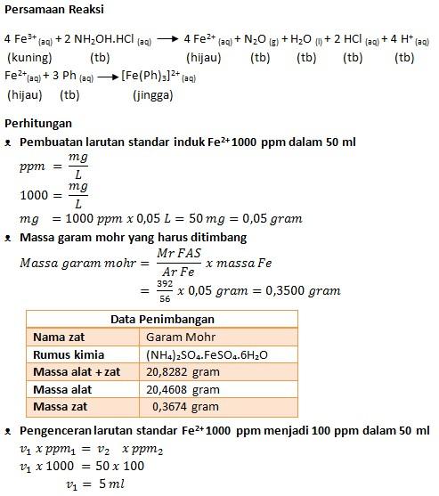 Laporan Penentuan [Fe2+] Sebagai Ferro Metode Adisi Standar Tunggal