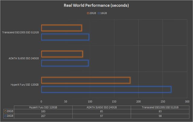 hexmojo-adata-su650-benchmark-5.png (640×405)