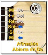 Afinación Abierta en Do (C) para Guitarra